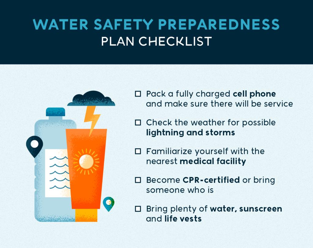 Water safety preparedness plan checklist