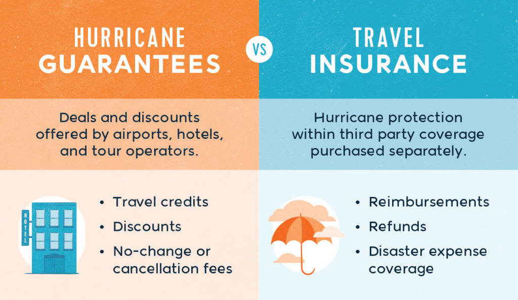 hurricane-guarantees-vs-travel-insurance