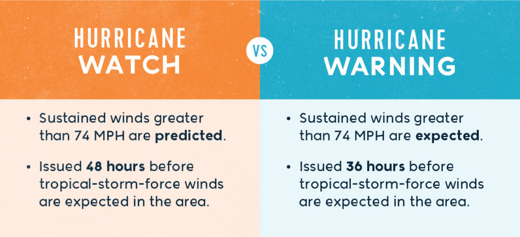 hurricane-watch-vs-hurricane-warning