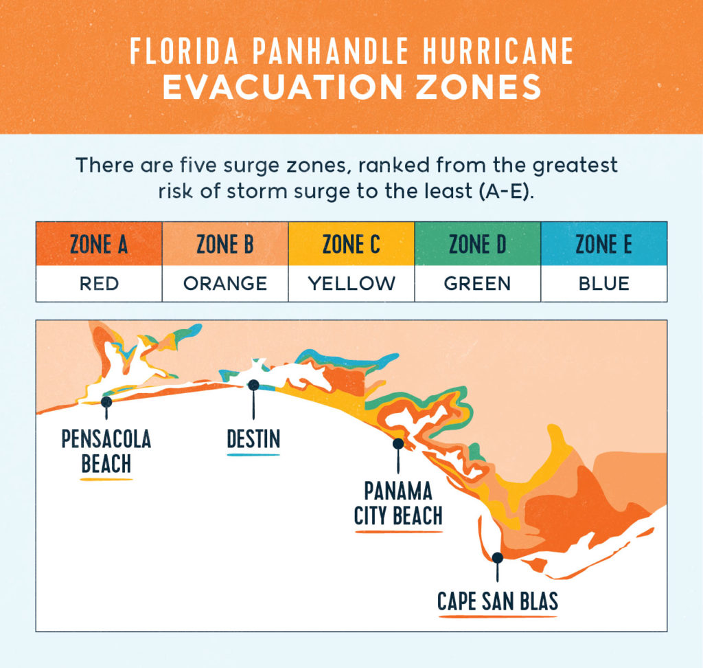 florida-panhandle-evacuation-zones