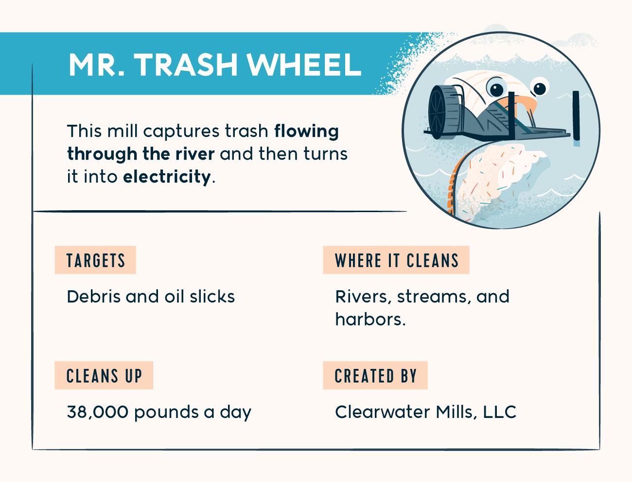 mr. trash wheel