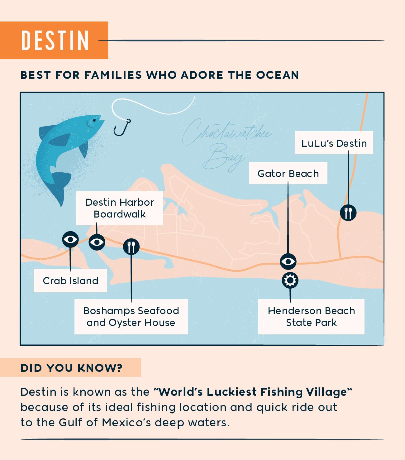 Destin map