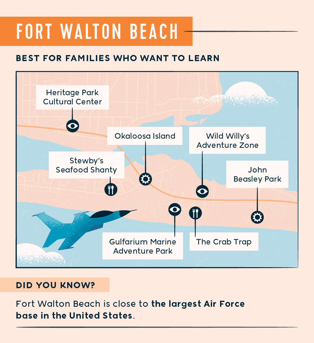 Fort Walton Beach map