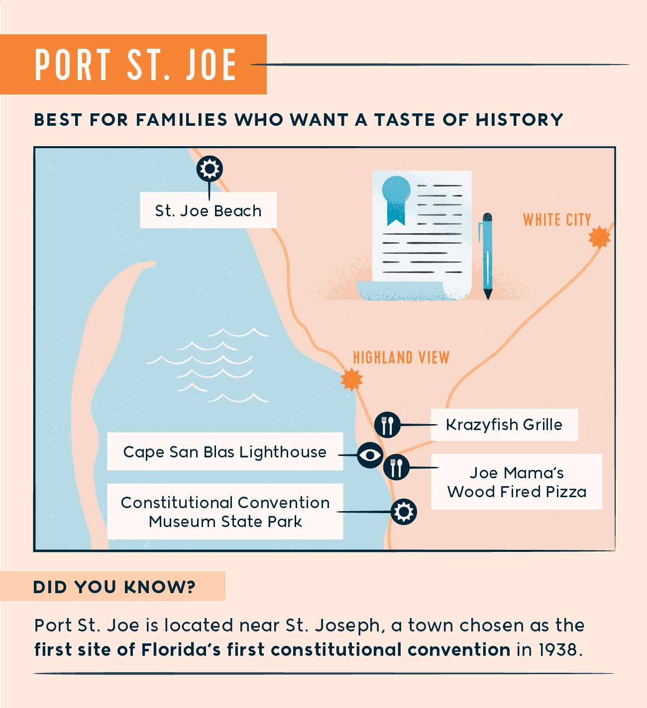 Port St. Joe map