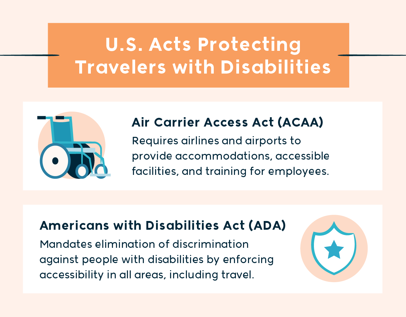 U.S. acts protecting travelers with disabilities