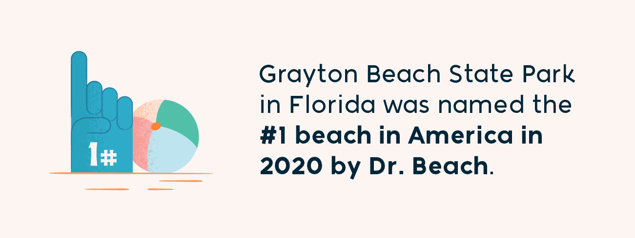 grayton beach state park in florida was named the #1 beach in america in 2020 by dr. beach