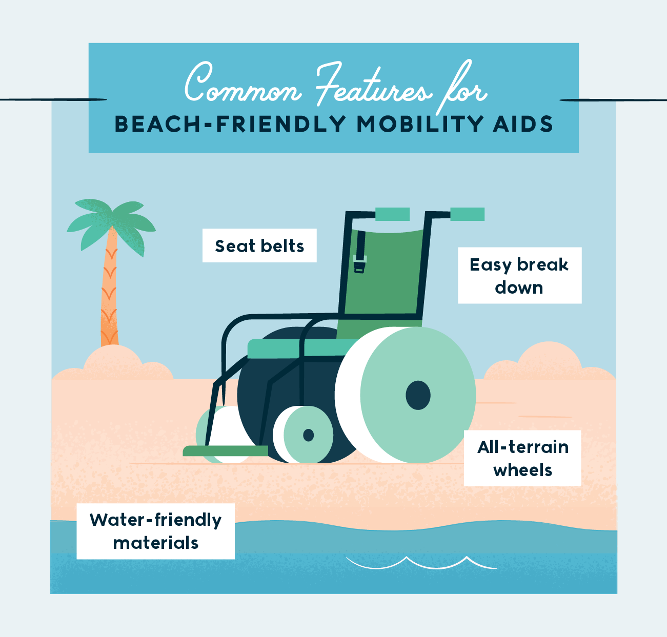 common features for beach-friendly mobility aids