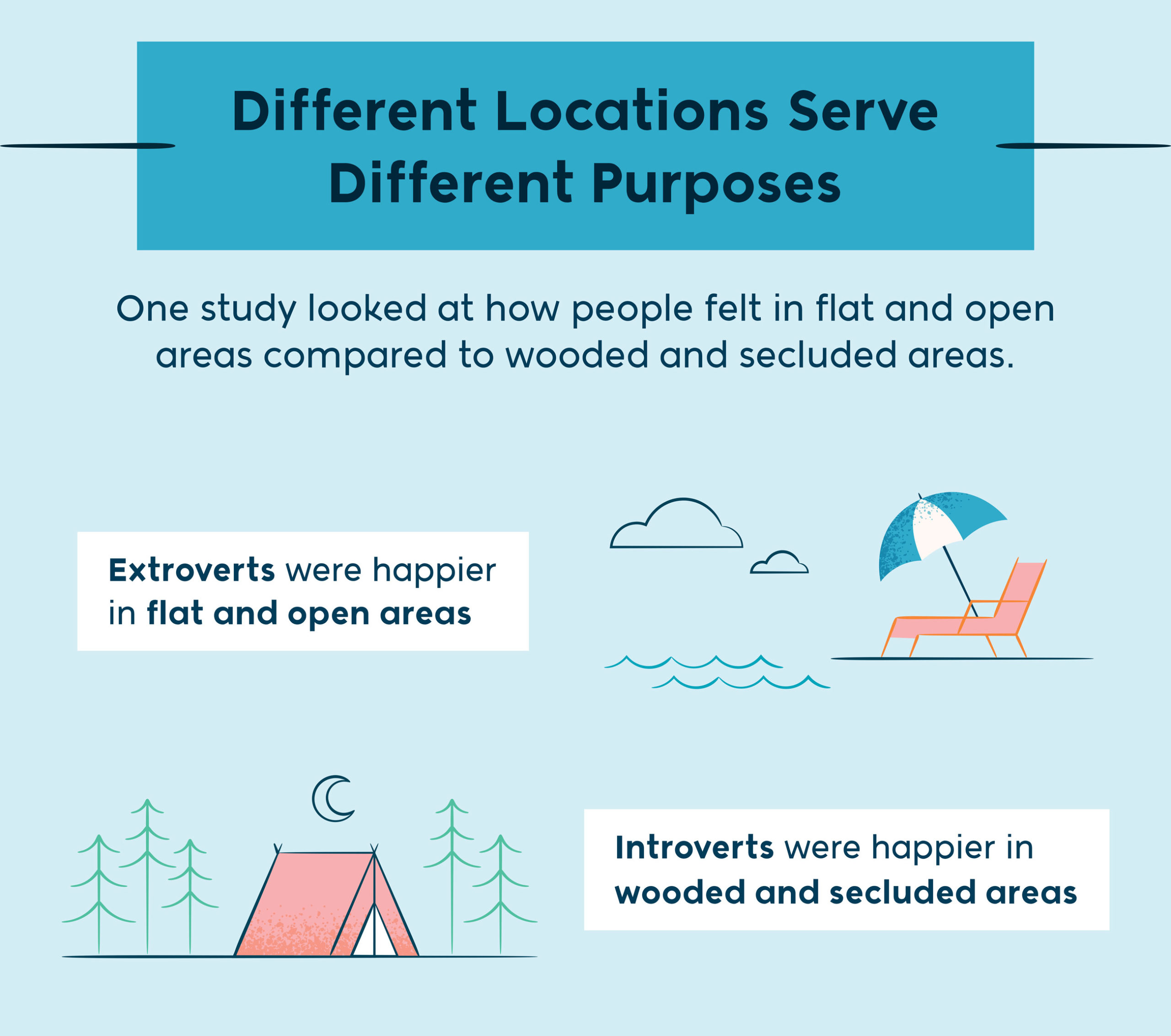 different locations serve different purposes